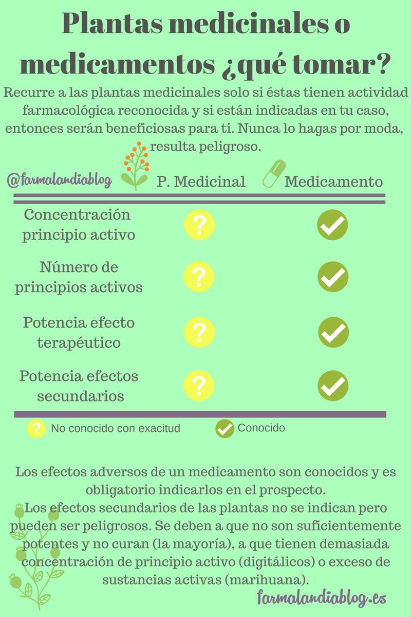 Plantas medicinales o medicamentos ¿con qué me quedo?