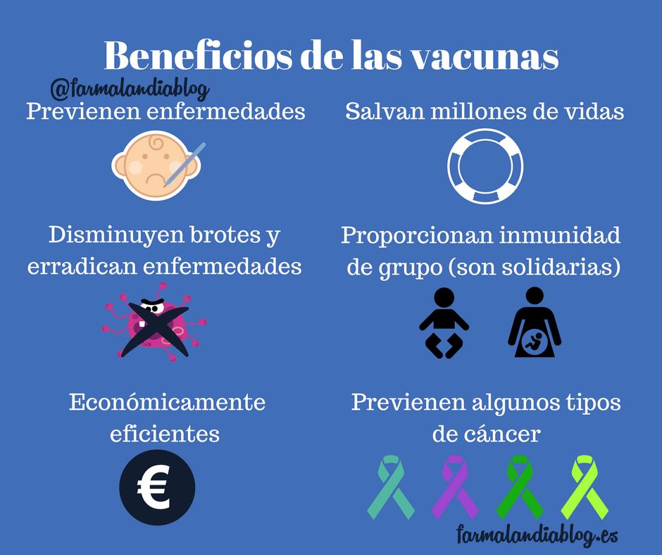 Beneficios de las vacunas, resumen resumidísimo