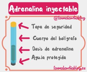 Adrenalina autoinyectable, cómo utilizarla